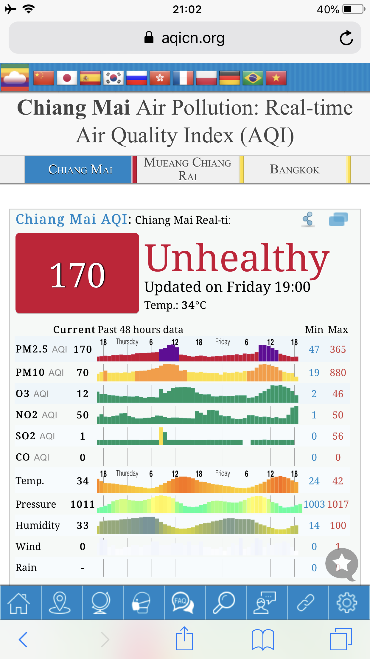 Air Quality Index in Chiang Mai, Thailand